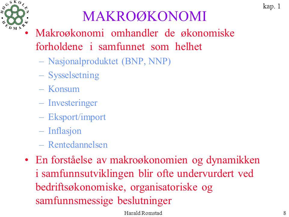 kap. 1 MAKROØKONOMI. Makroøkonomi omhandler de økonomiske forholdene i samfunnet som helhet.