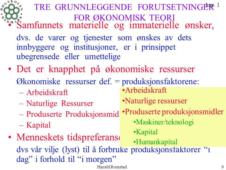TRE GRUNNLEGGENDE FORUTSETNINGER FOR ØKONOMISK TEORI