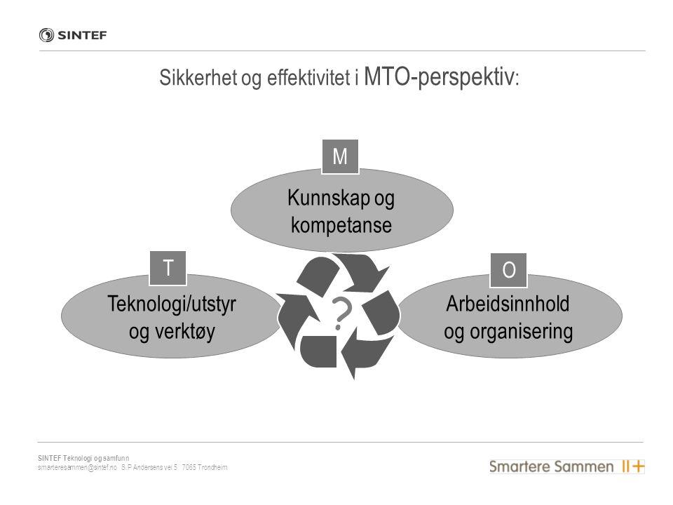 Sikkerhet og effektivitet i MTO-perspektiv: M Kunnskap og kompetanse