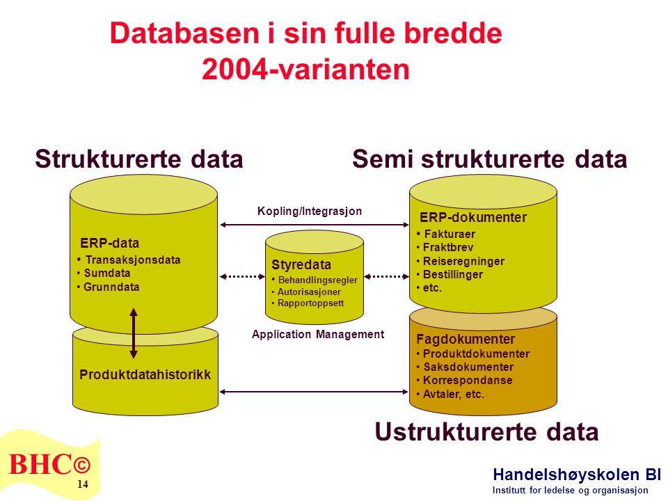 Databasen i sin fulle bredde 2004-varianten