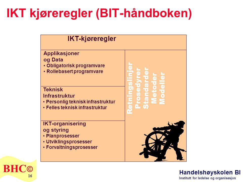 IKT kjøreregler (BIT-håndboken)