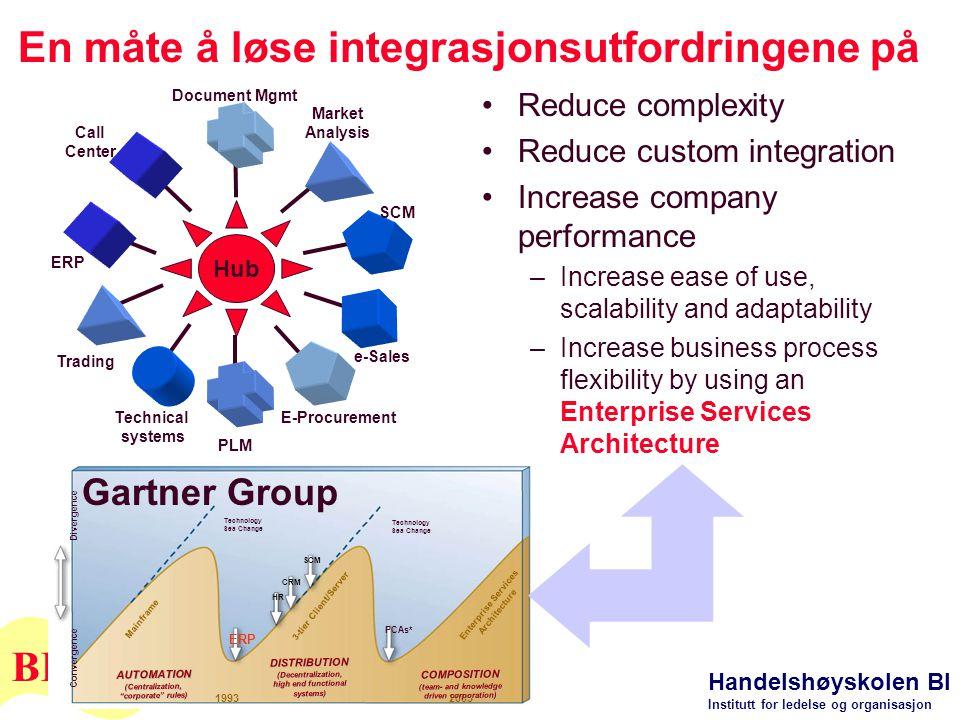 En måte å løse integrasjonsutfordringene på