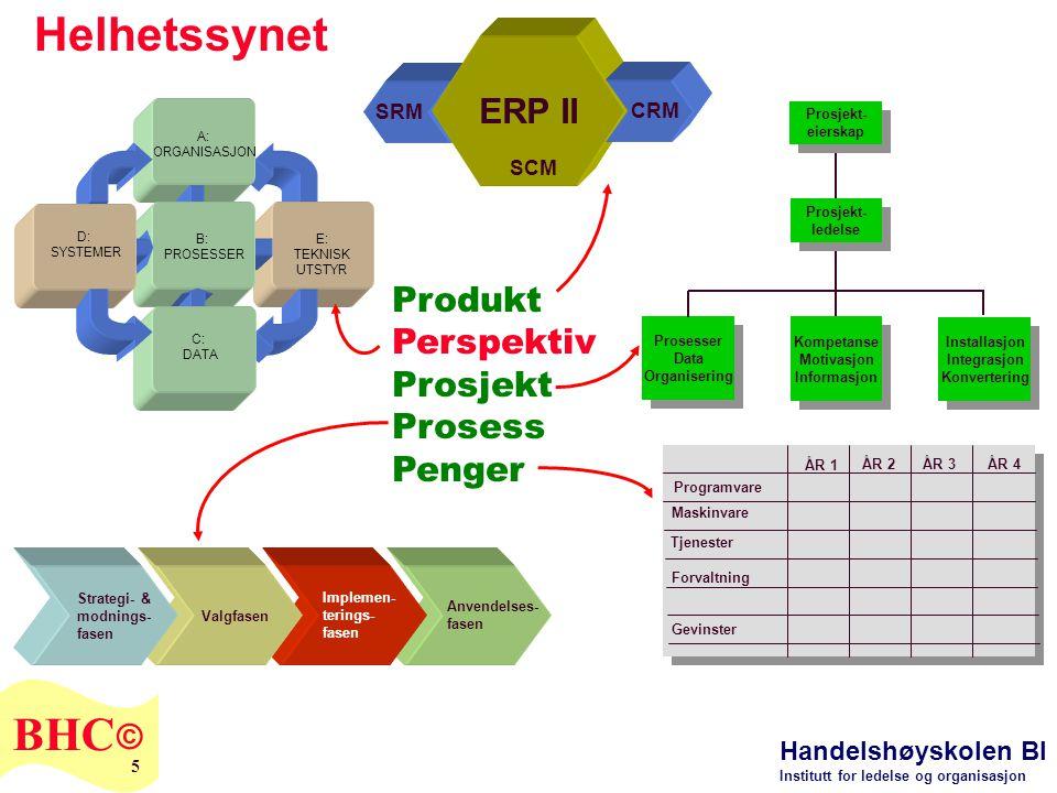 Helhetssynet ERP II Produkt Perspektiv Prosjekt Prosess Penger SRM CRM