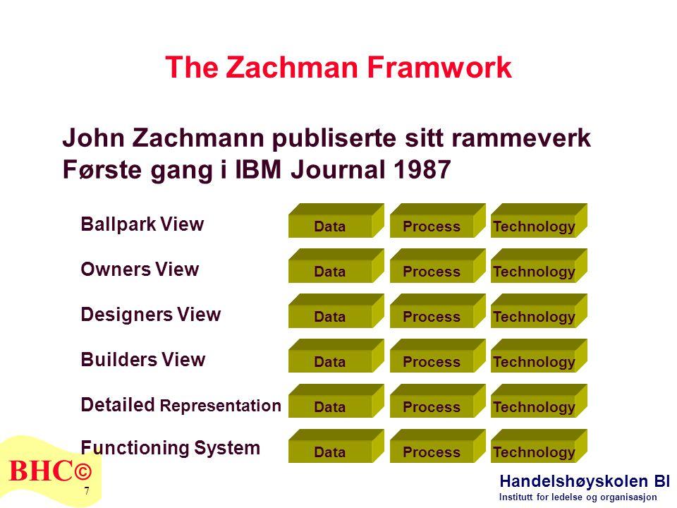 The Zachman Framwork John Zachmann publiserte sitt rammeverk