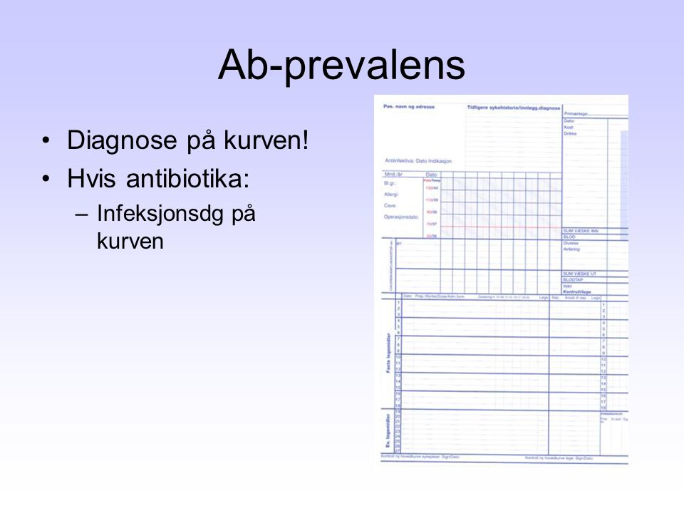 Ab-prevalens Diagnose på kurven! Hvis antibiotika: