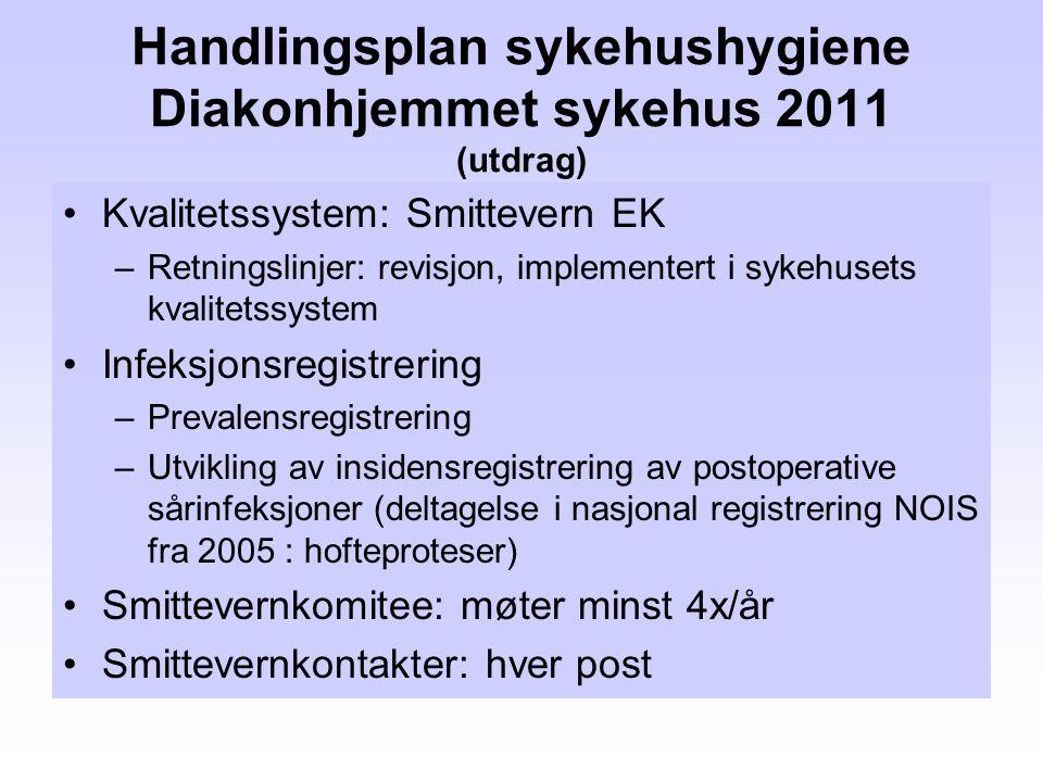 Handlingsplan sykehushygiene Diakonhjemmet sykehus 2011 (utdrag)