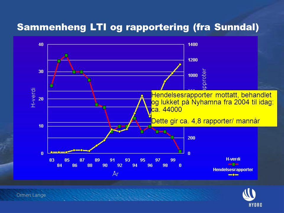 Sammenheng LTI og rapportering (fra Sunndal)