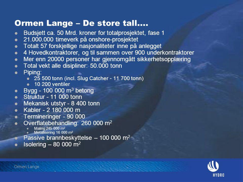 Ormen Lange – De store tall....
