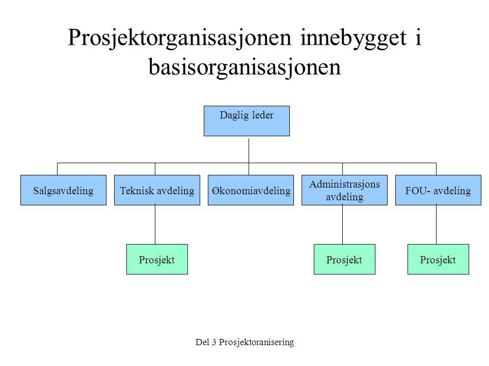 Prosjektorganisasjonen innebygget i basisorganisasjonen