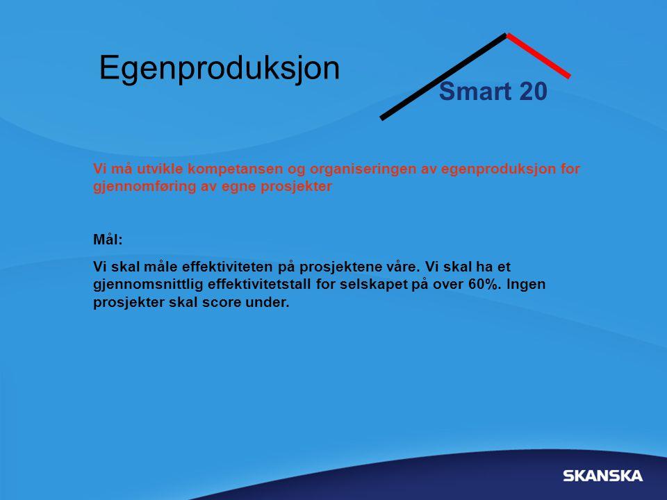 Egenproduksjon Smart 20. Vi må utvikle kompetansen og organiseringen av egenproduksjon for gjennomføring av egne prosjekter.