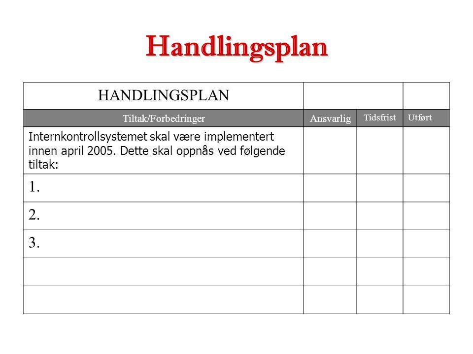 Handlingsplan HANDLINGSPLAN 1. 2. 3.
