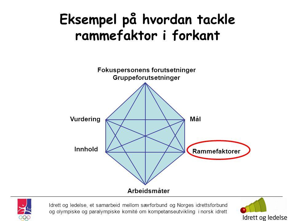 Eksempel på hvordan tackle rammefaktor i forkant