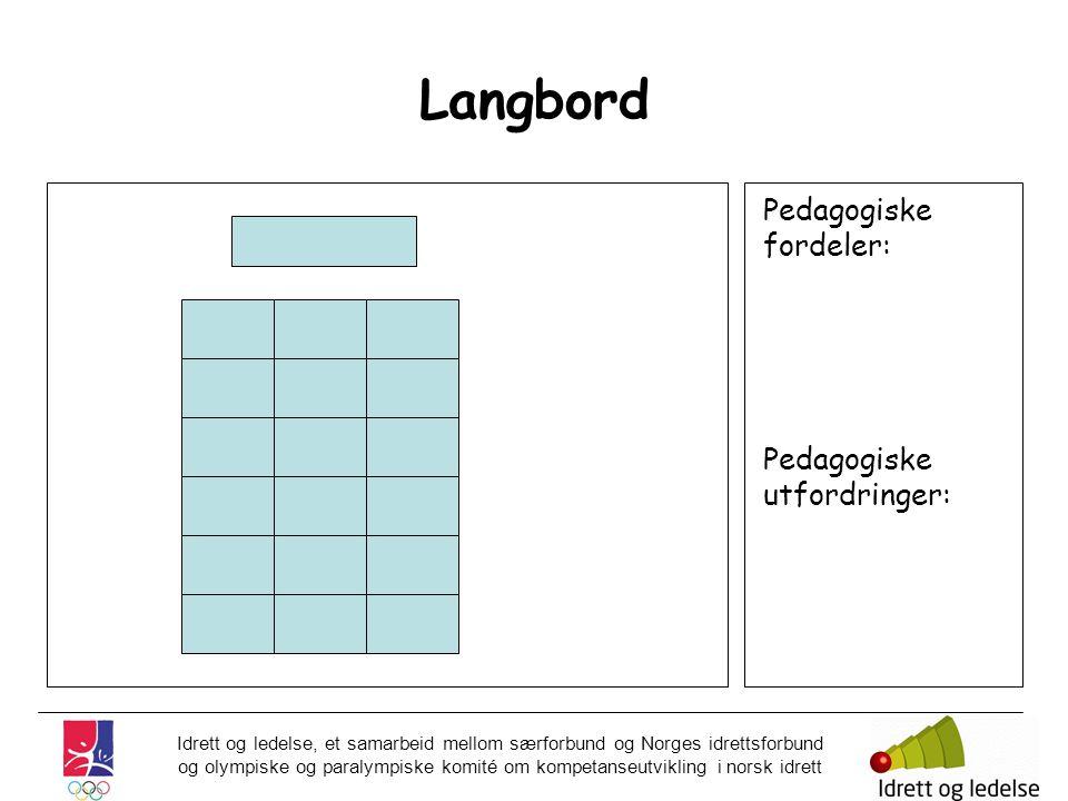 Langbord Pedagogiske fordeler: Pedagogiske utfordringer:
