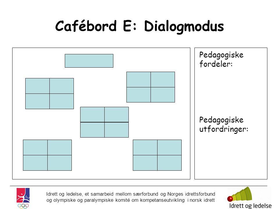 Cafébord E: Dialogmodus