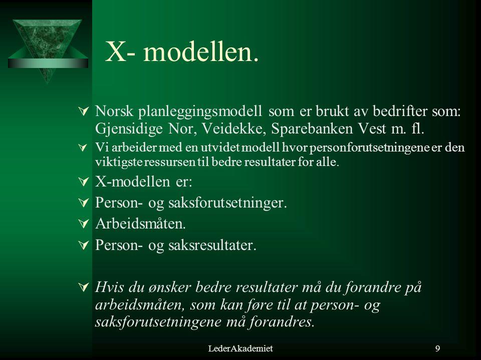 X- modellen. Norsk planleggingsmodell som er brukt av bedrifter som: Gjensidige Nor, Veidekke, Sparebanken Vest m. fl.