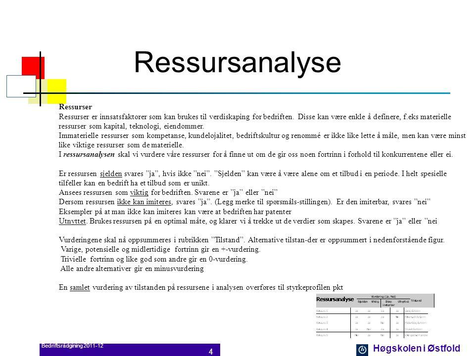 Ressursanalyse Ressurser