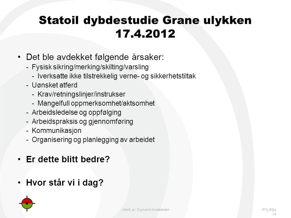Statoil dybdestudie Grane ulykken 17.4.2012