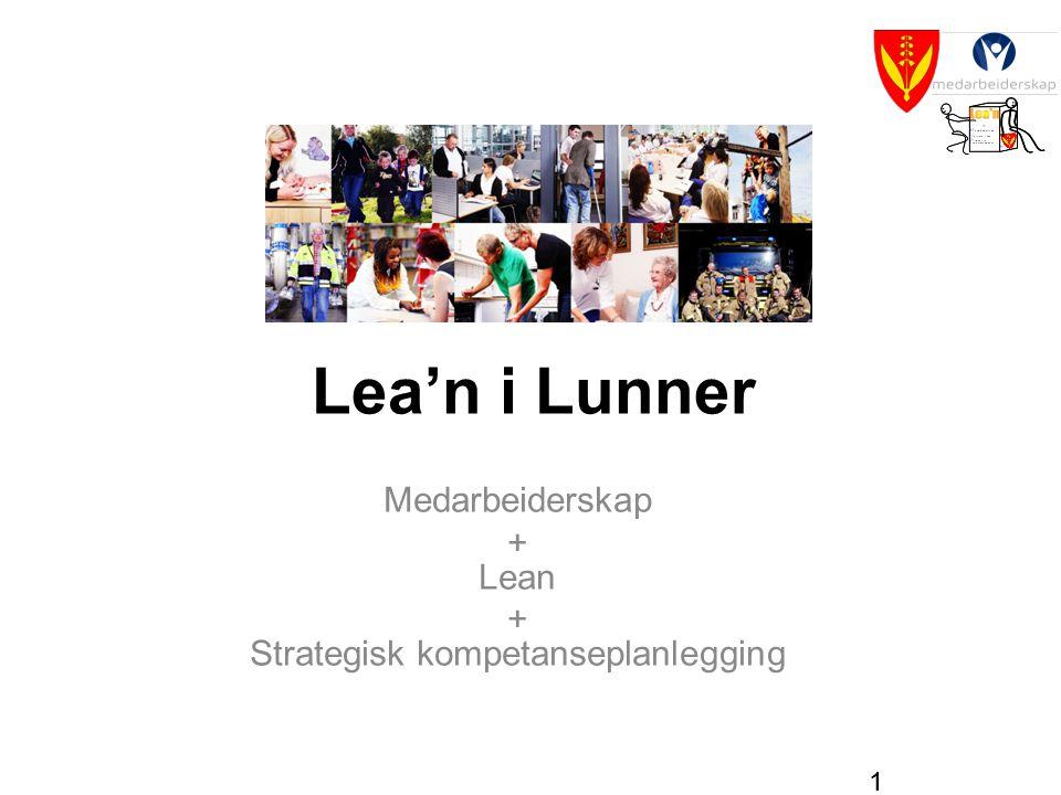 Medarbeiderskap + Lean + Strategisk kompetanseplanlegging