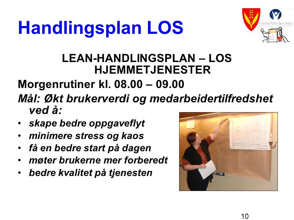 LEAN-HANDLINGSPLAN – LOS HJEMMETJENESTER