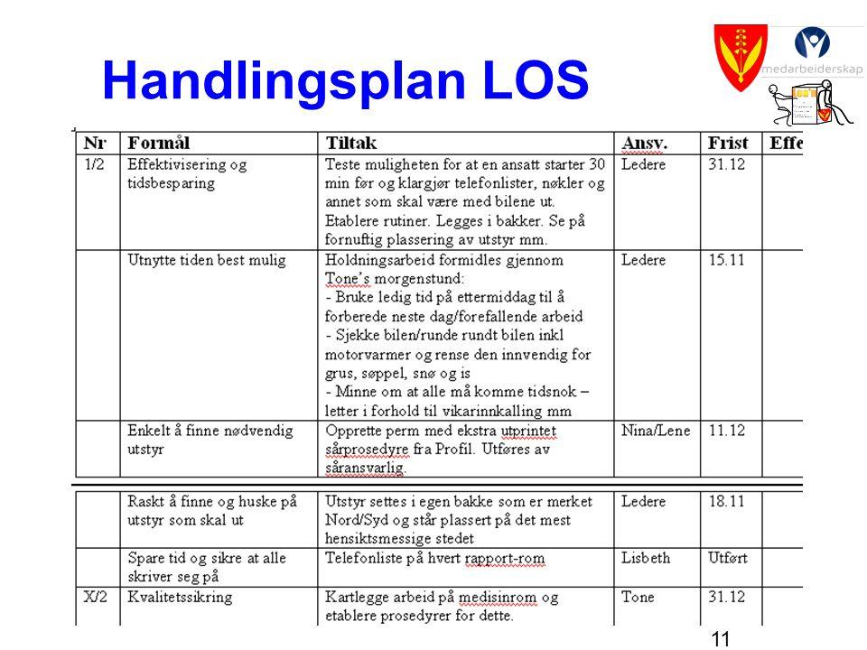 Handlingsplan LOS