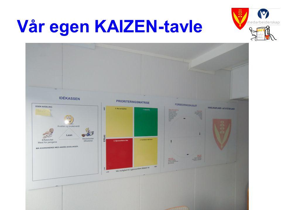 Vår egen KAIZEN-tavle