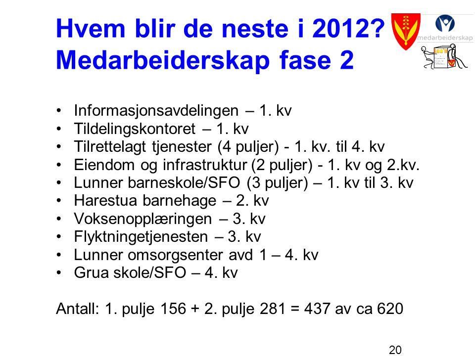Hvem blir de neste i 2012 Medarbeiderskap fase 2