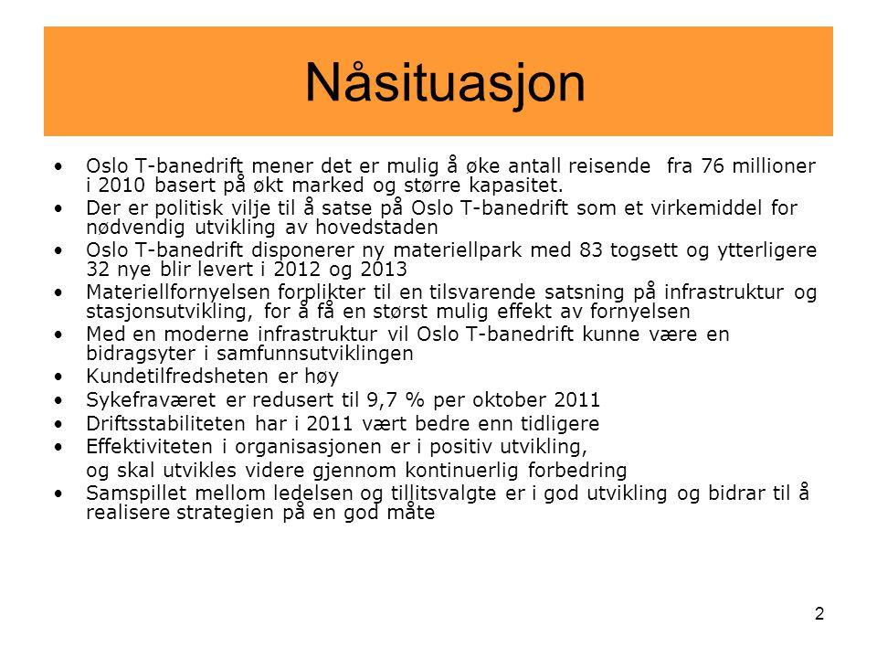 Nåsituasjon Oslo T-banedrift mener det er mulig å øke antall reisende fra 76 millioner i 2010 basert på økt marked og større kapasitet.
