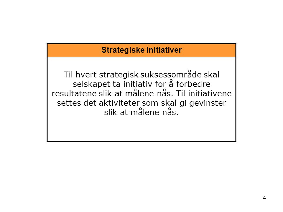 Strategiske initiativer