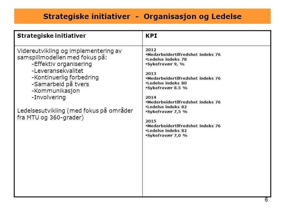 Strategiske initiativer - Organisasjon og Ledelse