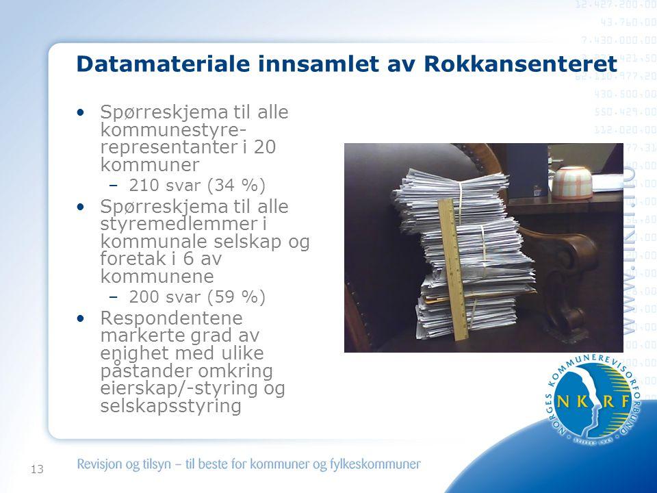 Datamateriale innsamlet av Rokkansenteret