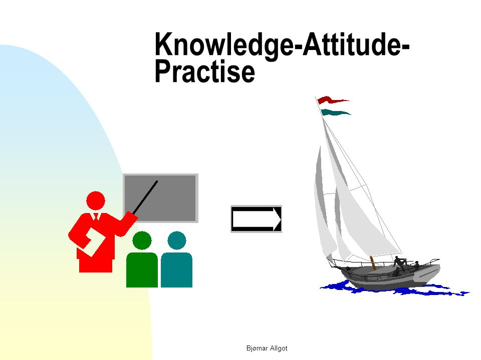 Knowledge-Attitude-Practise