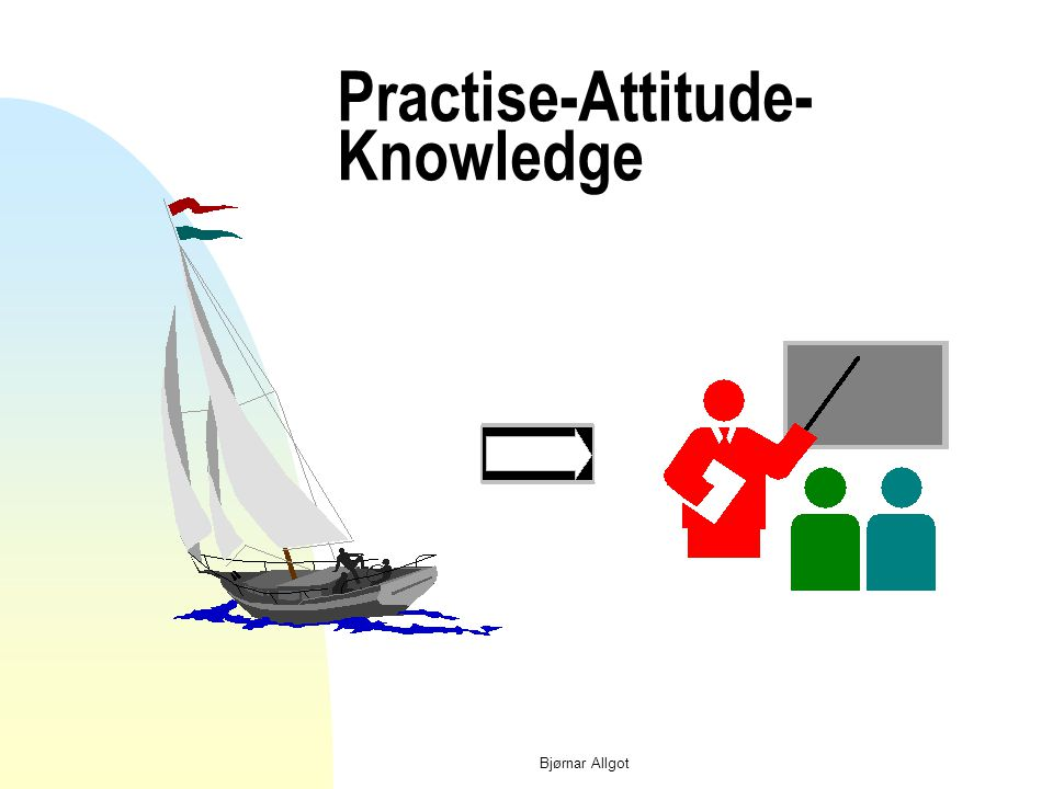 Practise-Attitude-Knowledge