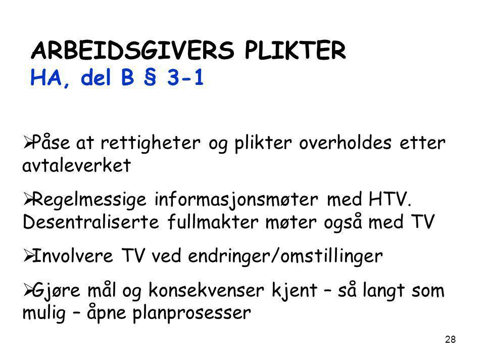 ARBEIDSGIVERS PLIKTER HA, del B § 3-1