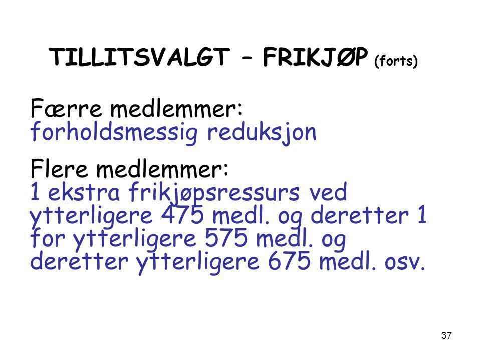 TILLITSVALGT – FRIKJØP (forts)