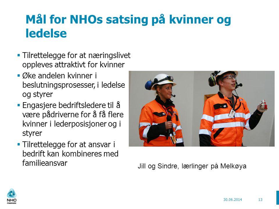 Mål for NHOs satsing på kvinner og ledelse