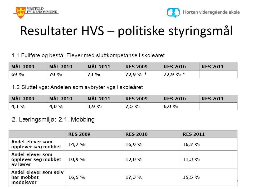Resultater HVS – politiske styringsmål
