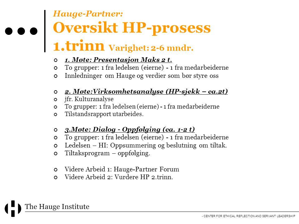 Hauge-Partner: Oversikt HP-prosess 1.trinn Varighet: 2-6 mndr.