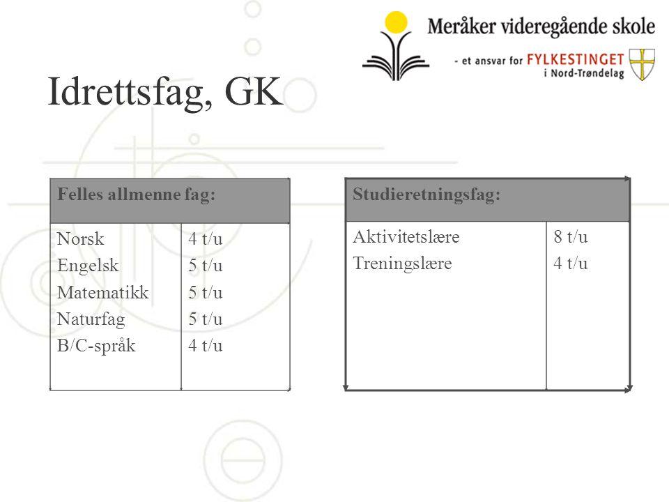 Idrettsfag, GK Felles allmenne fag: Norsk Engelsk Matematikk Naturfag