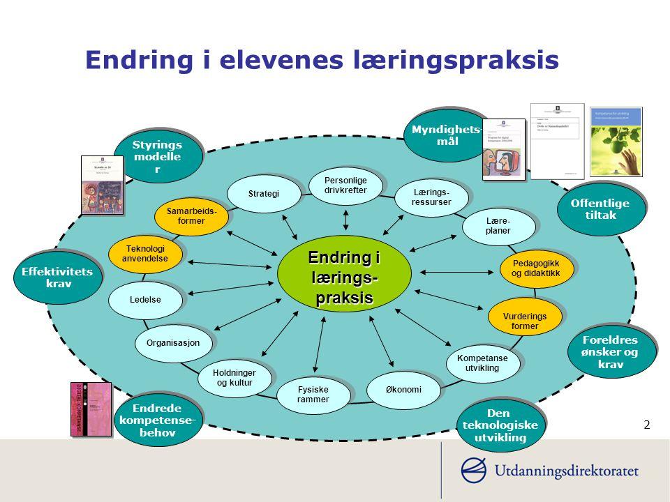 Endring i elevenes læringspraksis
