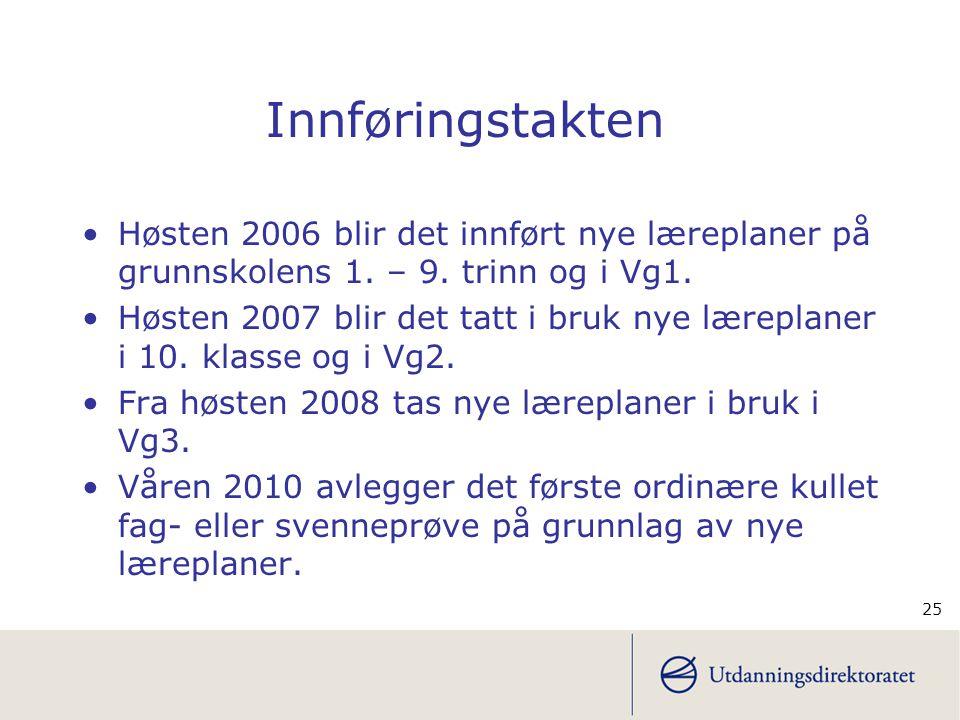 Innføringstakten Høsten 2006 blir det innført nye læreplaner på grunnskolens 1. – 9. trinn og i Vg1.
