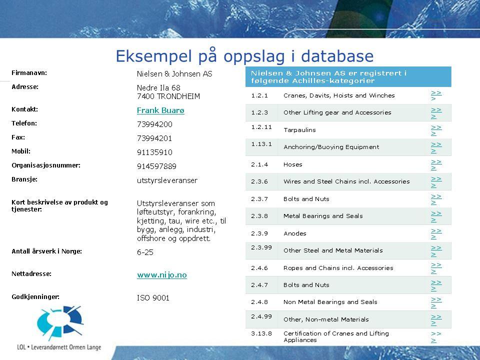 Eksempel på oppslag i database