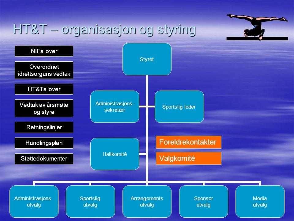 HT&T – organisasjon og styring