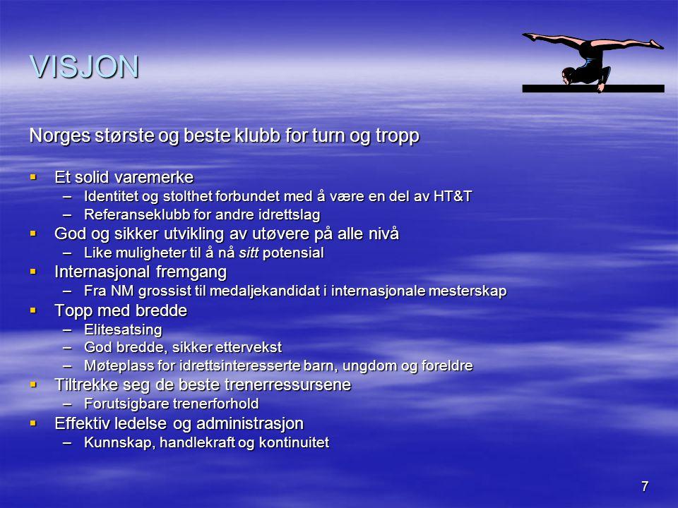 VISJON Norges største og beste klubb for turn og tropp