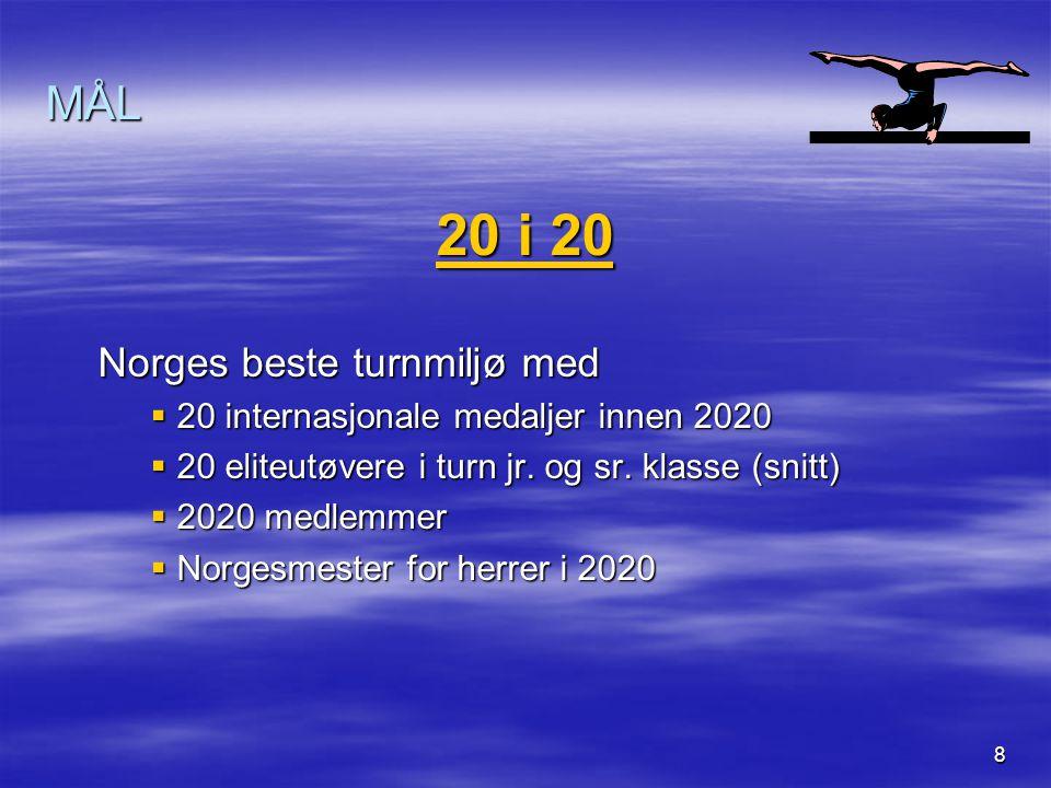 20 i 20 MÅL Norges beste turnmiljø med