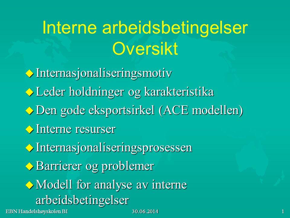 Interne arbeidsbetingelser Oversikt