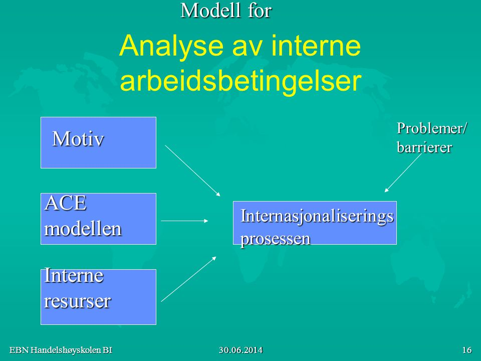 Analyse av interne arbeidsbetingelser