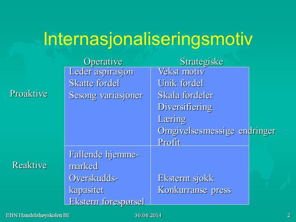 Internasjonaliseringsmotiv