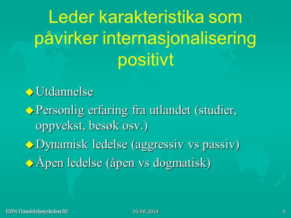 Leder karakteristika som påvirker internasjonalisering positivt