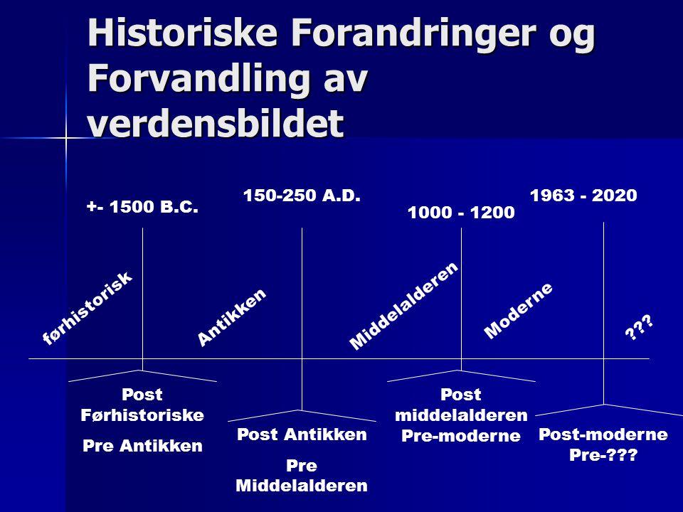 Historiske Forandringer og Forvandling av verdensbildet