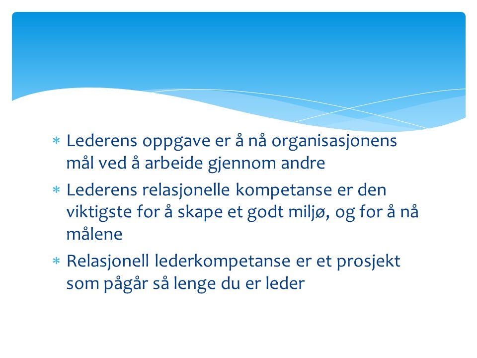 Lederens oppgave er å nå organisasjonens mål ved å arbeide gjennom andre